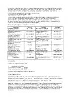 note de synthèse CA 2020 publiée p2