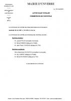 Affichage convocation commission